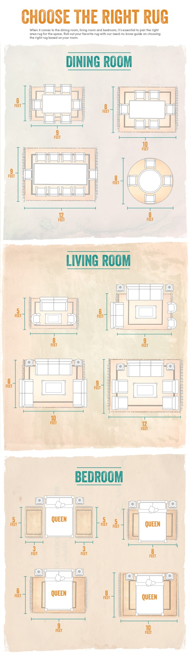 choose_the_right_rug_infographic_blog