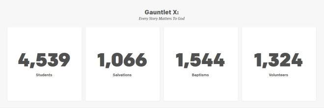 Gauntlet_X_Stats